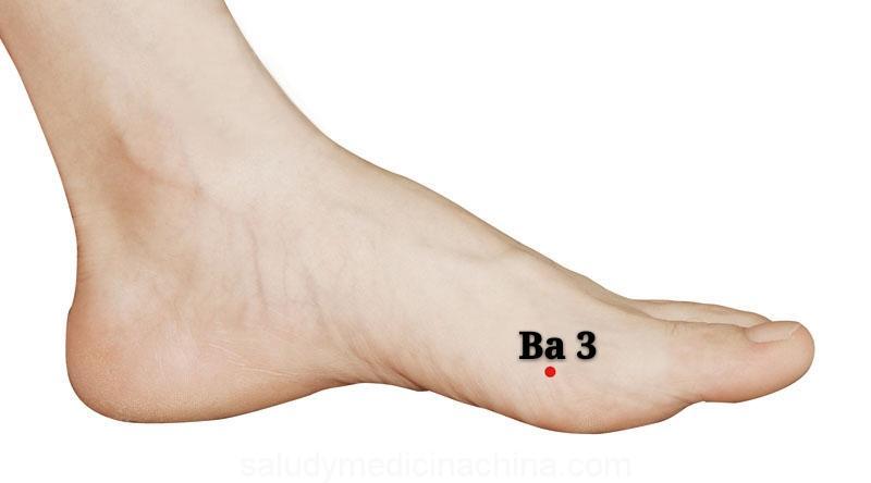 punto b3 taibai