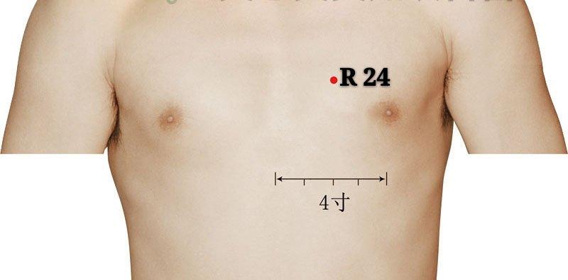 punto r24 lingxu